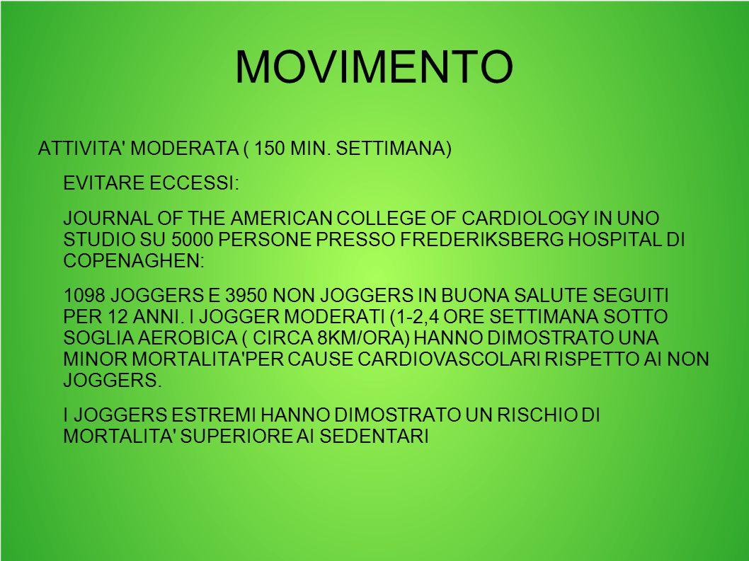 MOVIMENTO ATTIVITA MODERATA ( 150 MIN. SETTIMANA) EVITARE ECCESSI: