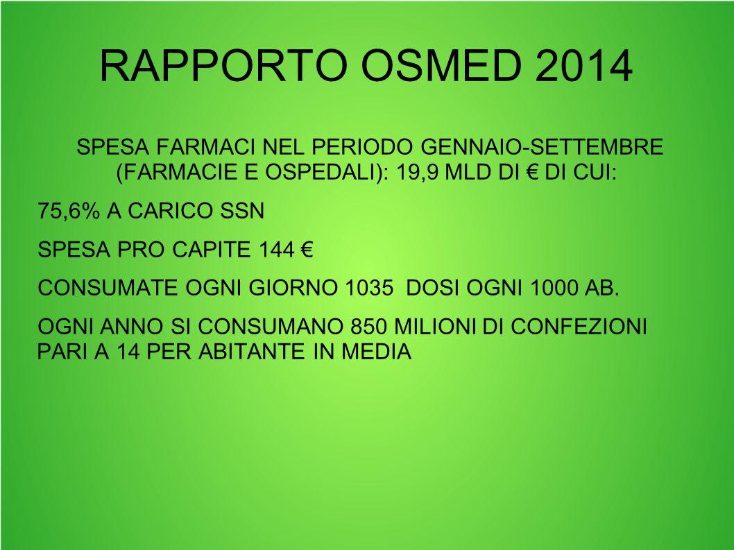 RAPPORTO OSMED 2014 SPESA FARMACI NEL PERIODO GENNAIO-SETTEMBRE (FARMACIE E OSPEDALI): 19,9 MLD DI € DI CUI: