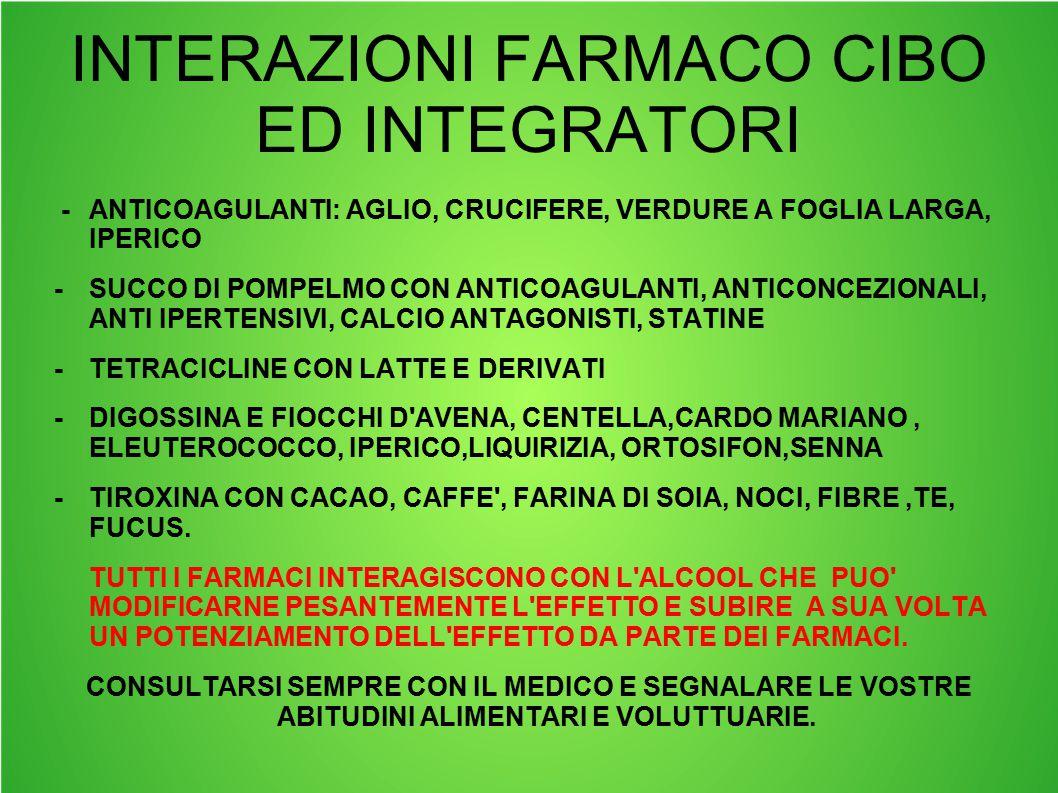 INTERAZIONI FARMACO CIBO ED INTEGRATORI
