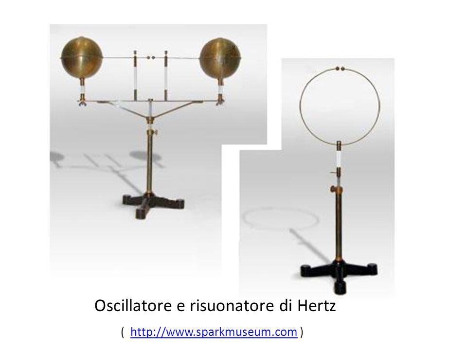 Oscillatore e risuonatore di Hertz