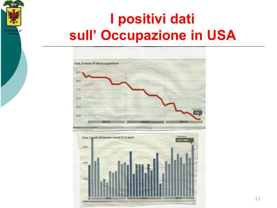 I positivi dati sull' Occupazione in USA