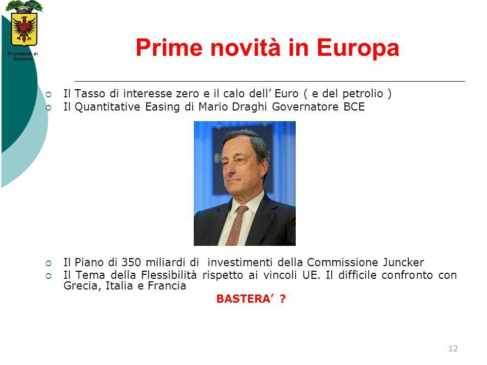Prime novità in Europa Il Tasso di interesse zero e il calo dell' Euro ( e del petrolio ) Il Quantitative Easing di Mario Draghi Governatore BCE.