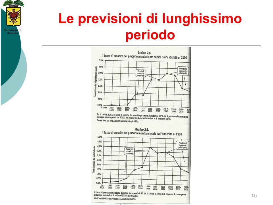 Le previsioni di lunghissimo periodo
