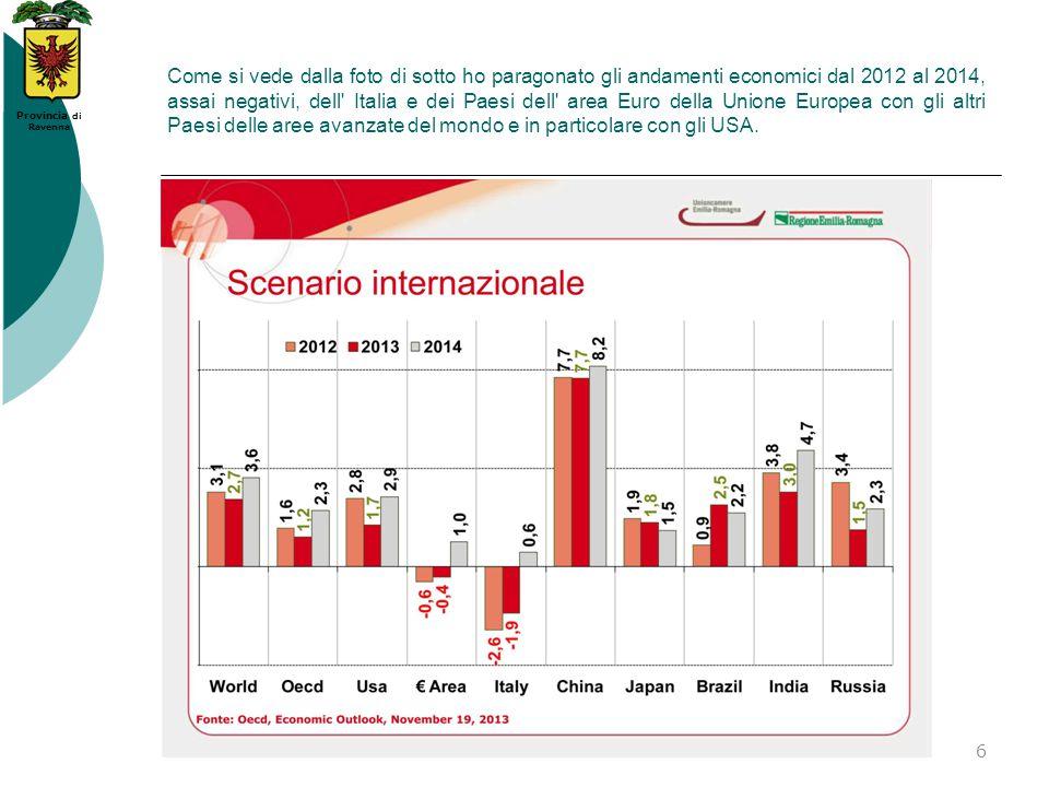 Come si vede dalla foto di sotto ho paragonato gli andamenti economici dal 2012 al 2014, assai negativi, dell Italia e dei Paesi dell area Euro della Unione Europea con gli altri Paesi delle aree avanzate del mondo e in particolare con gli USA.