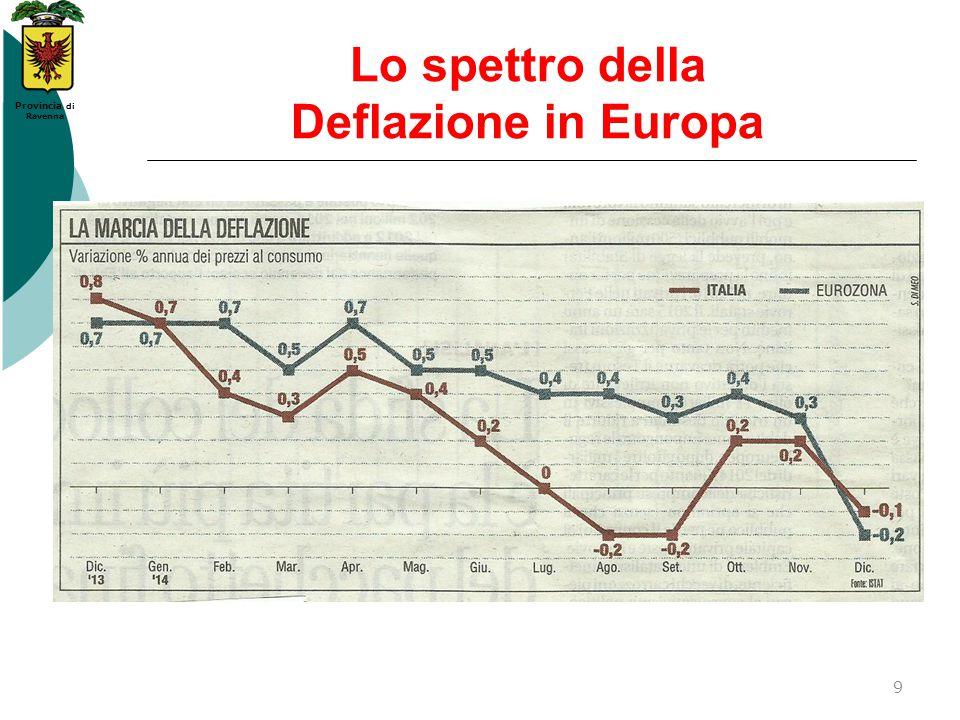 Lo spettro della Deflazione in Europa