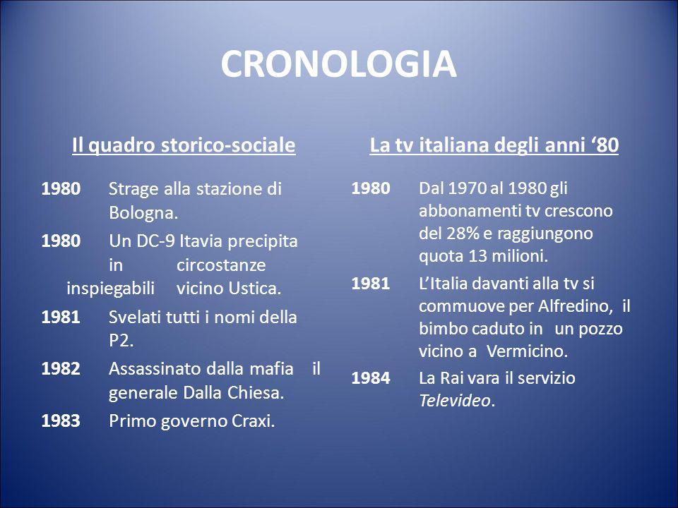 Il quadro storico-sociale La tv italiana degli anni '80