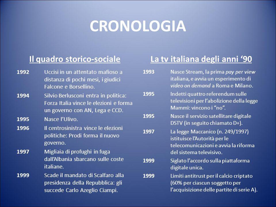 Il quadro storico-sociale La tv italiana degli anni '90