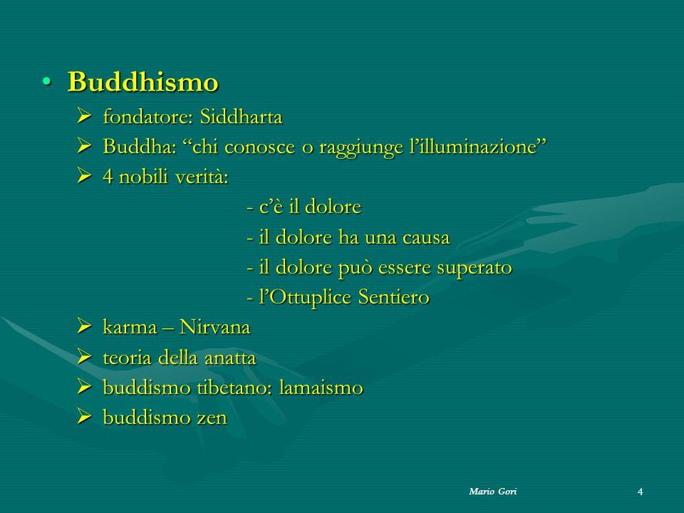 Buddhismo fondatore: Siddharta