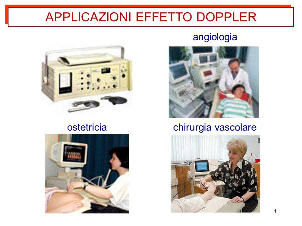 APPLICAZIONI EFFETTO DOPPLER