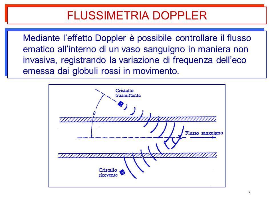 FLUSSIMETRIA DOPPLER