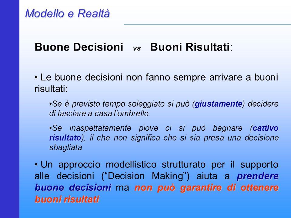 Buone Decisioni vs Buoni Risultati: