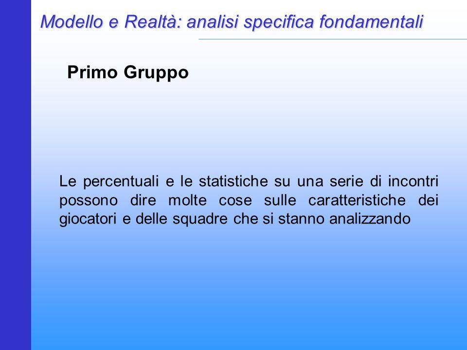 Modello e Realtà: analisi specifica fondamentali
