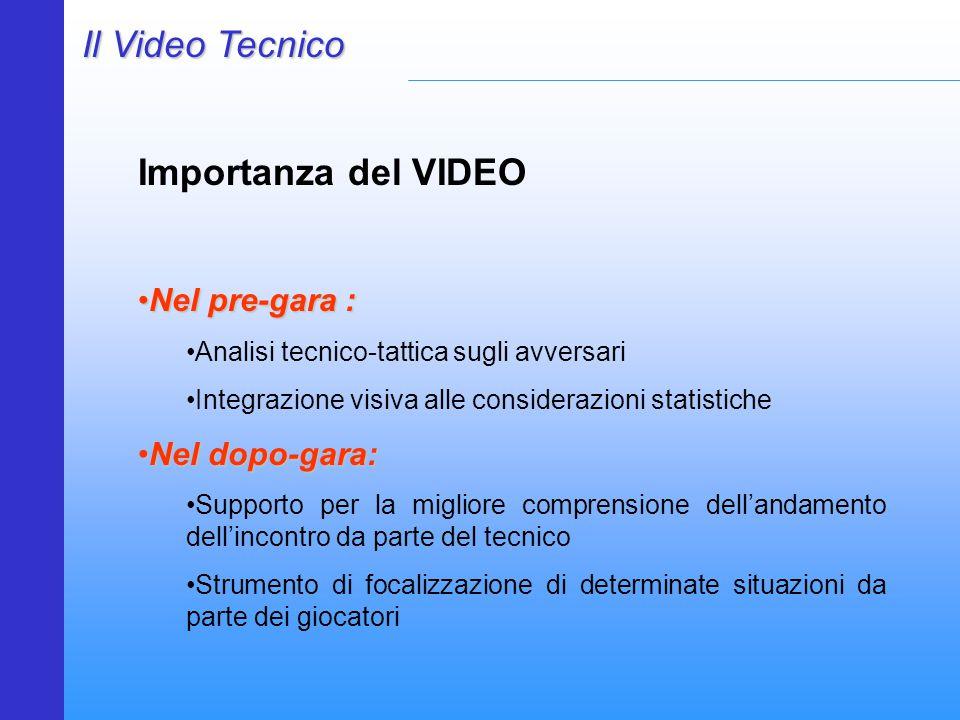 Il Video Tecnico Importanza del VIDEO Nel pre-gara : Nel dopo-gara: