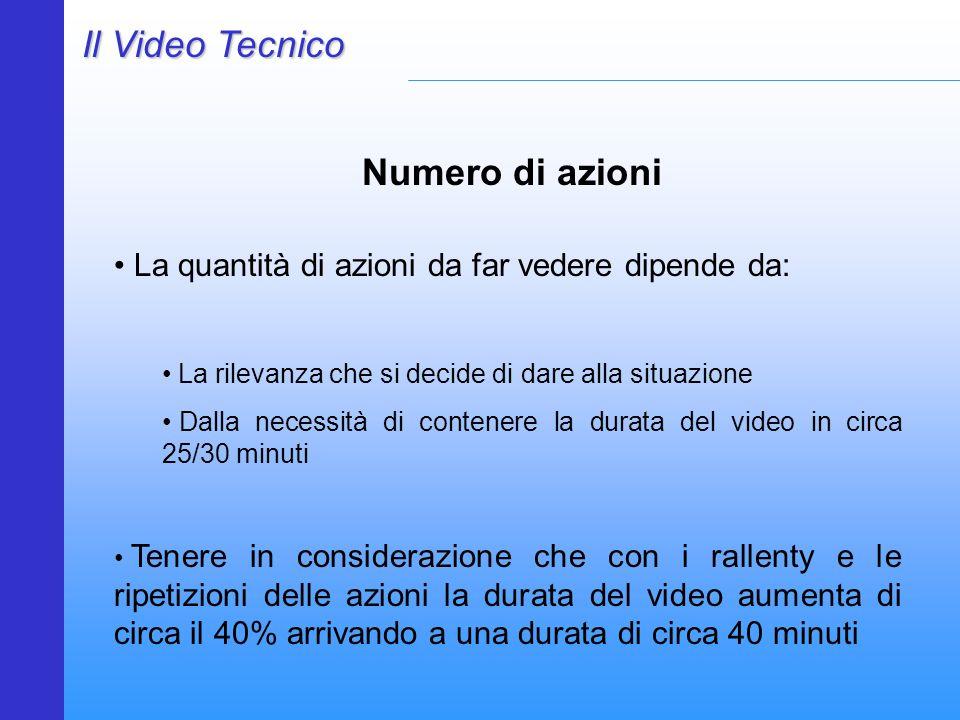 Il Video Tecnico Numero di azioni