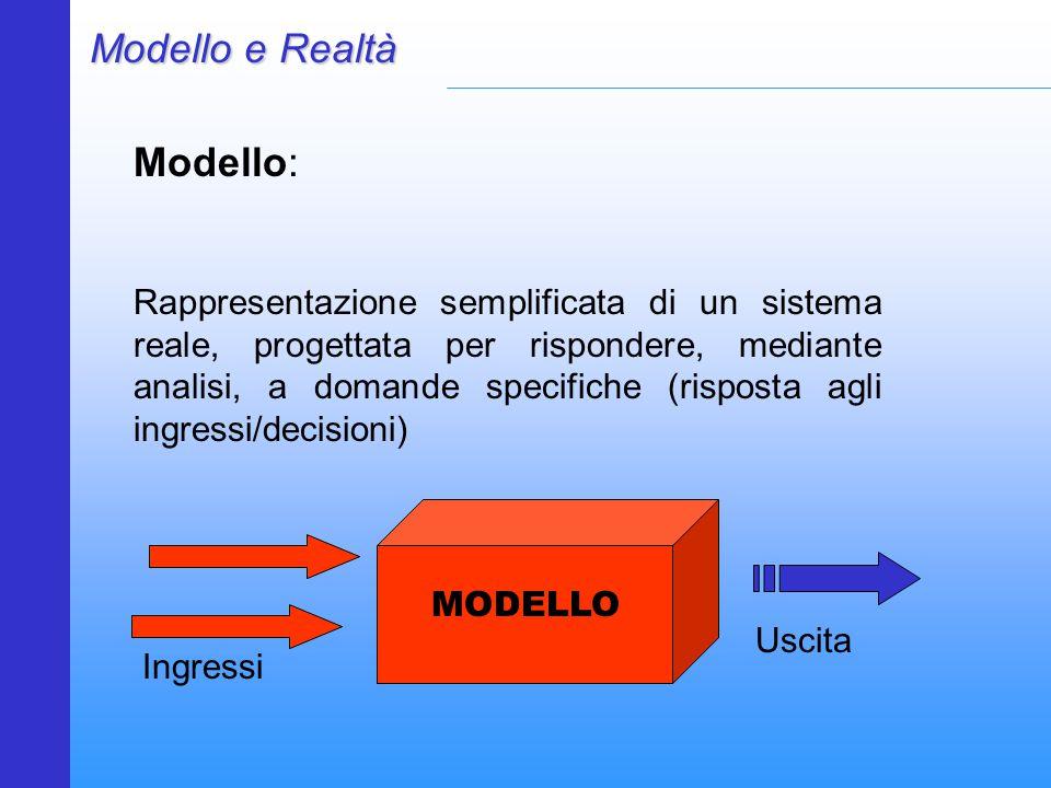 Modello e Realtà Modello: