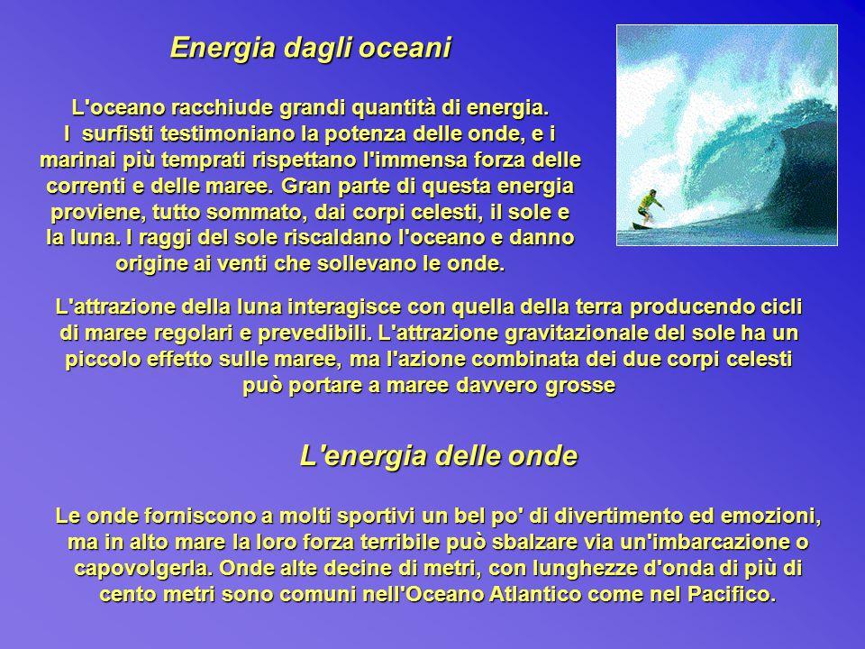Energia dagli oceani L energia delle onde