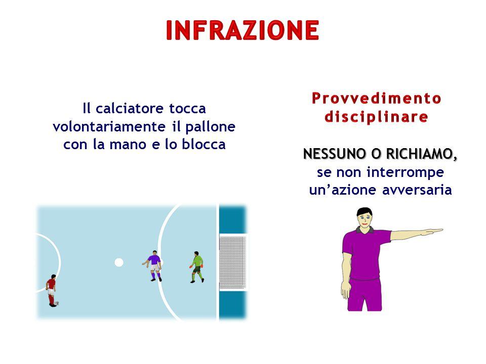 INFRAZIONE Provvedimento disciplinare