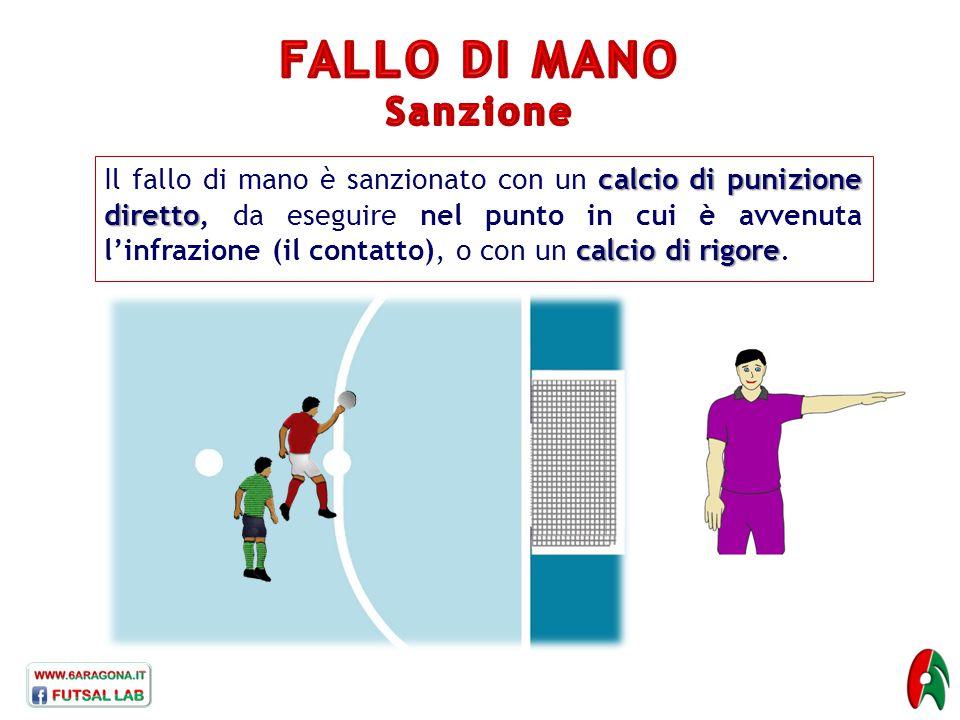 FALLO DI MANO Sanzione.