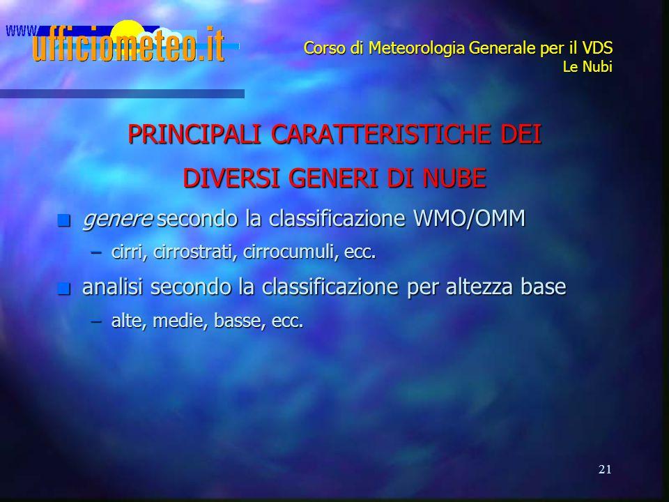 Corso di Meteorologia Generale per il VDS Le Nubi