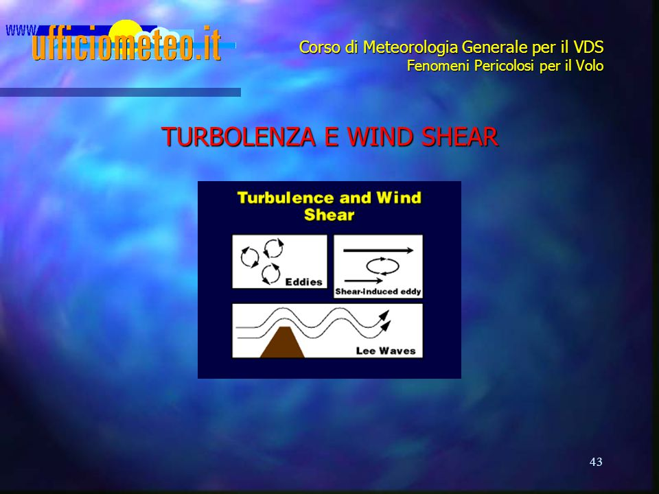 TURBOLENZA E WIND SHEAR