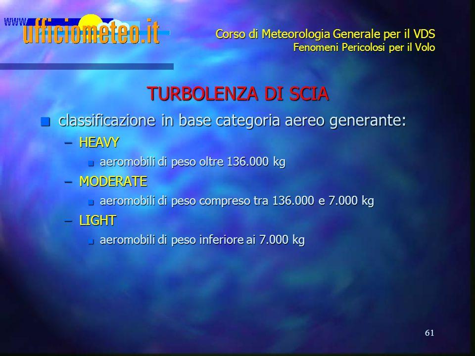 TURBOLENZA DI SCIA classificazione in base categoria aereo generante: