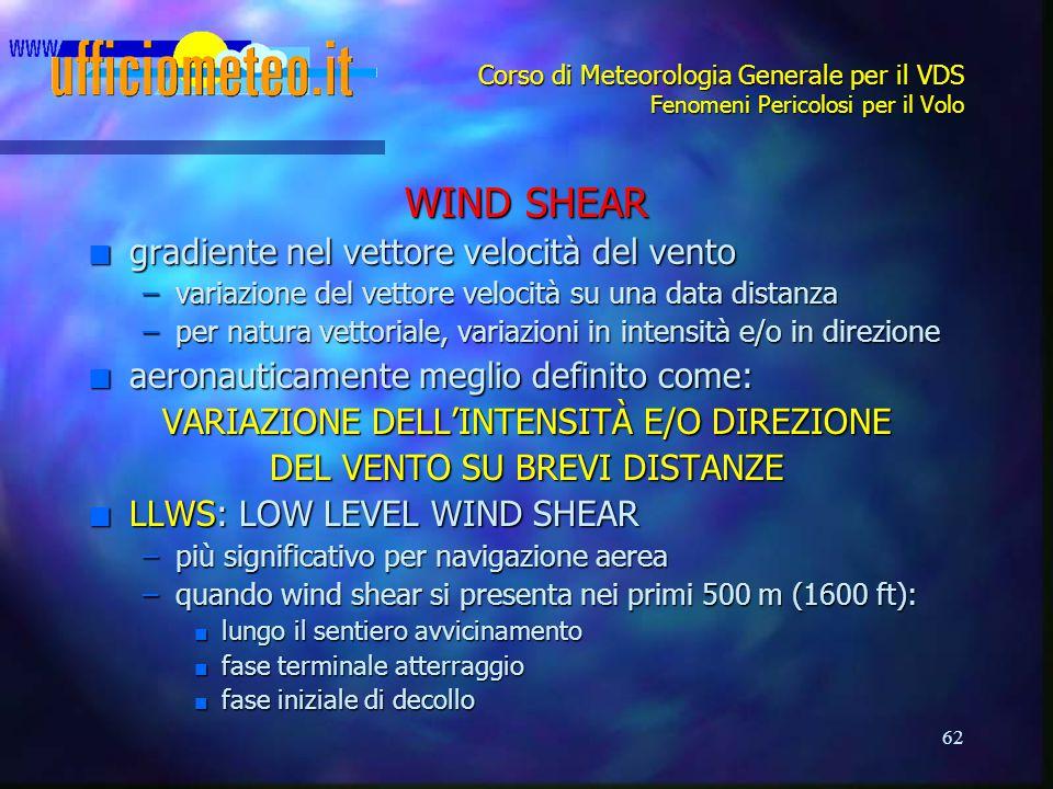 WIND SHEAR gradiente nel vettore velocità del vento