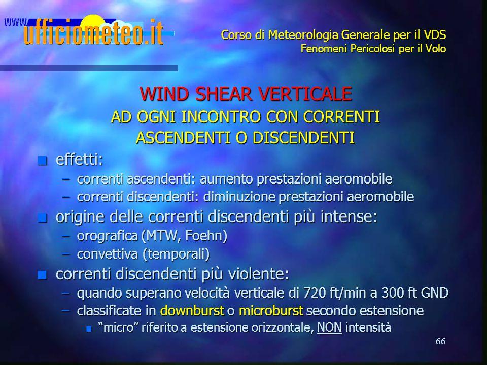 WIND SHEAR VERTICALE AD OGNI INCONTRO CON CORRENTI