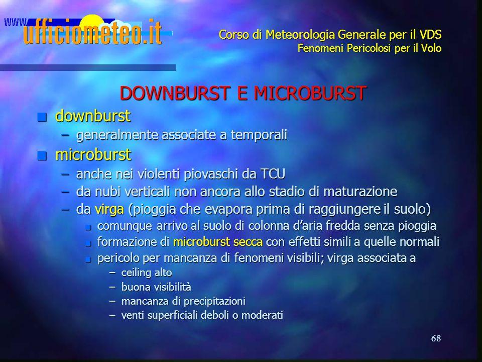 DOWNBURST E MICROBURST