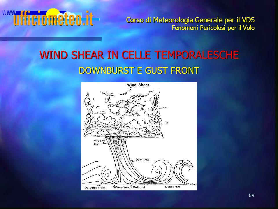 WIND SHEAR IN CELLE TEMPORALESCHE