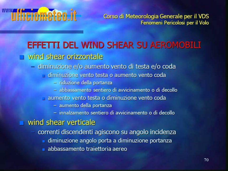 EFFETTI DEL WIND SHEAR SU AEROMOBILI