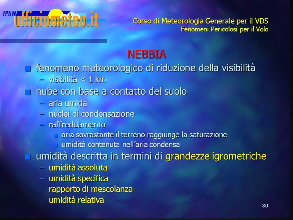 NEBBIA fenomeno meteorologico di riduzione della visibilità