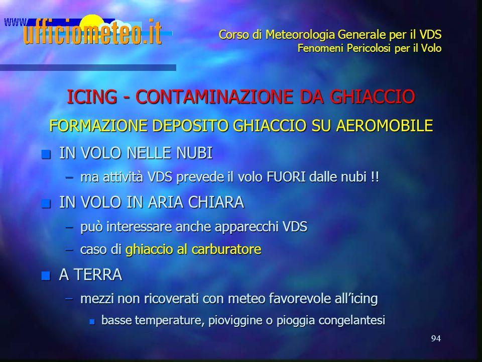 ICING - CONTAMINAZIONE DA GHIACCIO