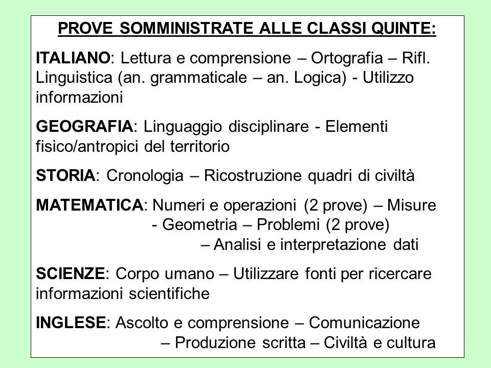 PROVE SOMMINISTRATE ALLE CLASSI QUINTE: