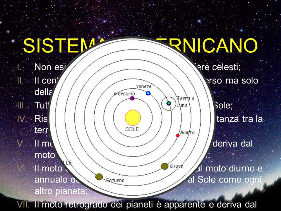 SISTEMA COPERNICANO Non esiste un unico centro di tutte le sfere celesti;