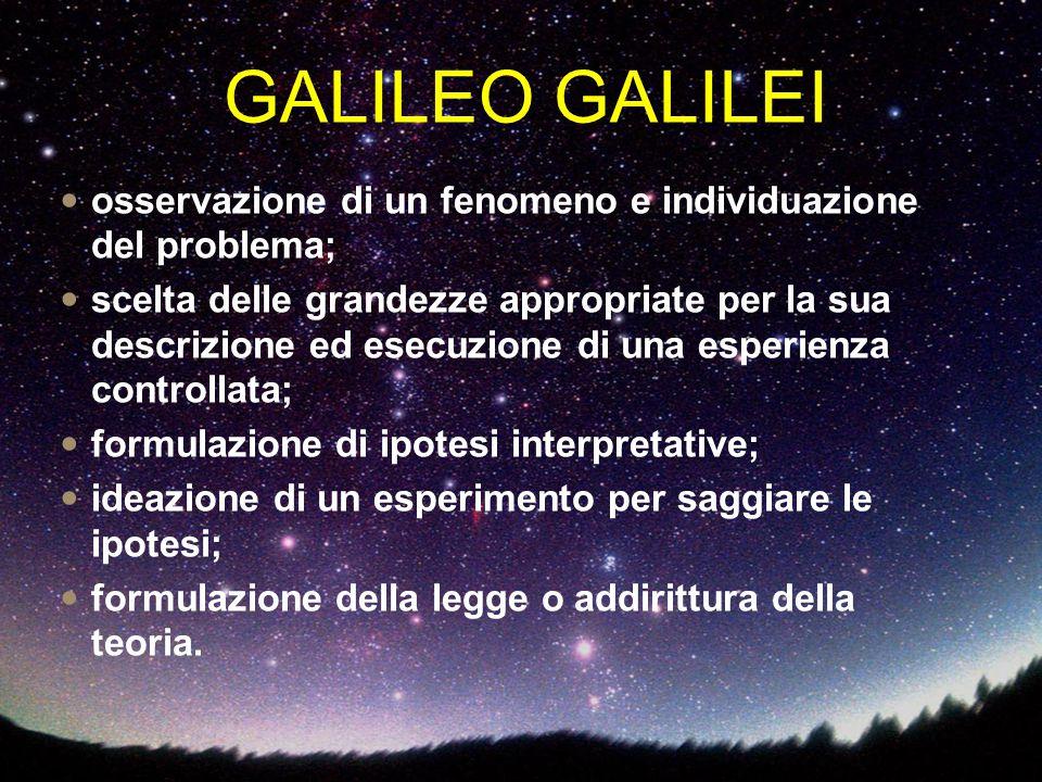 GALILEO GALILEI osservazione di un fenomeno e individuazione del problema;