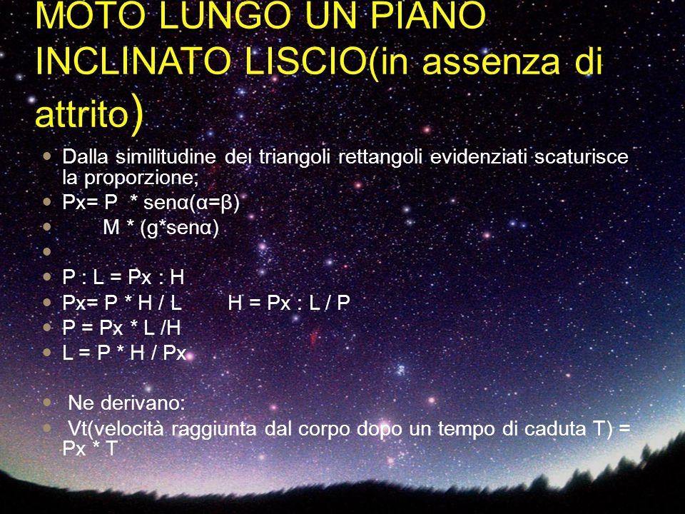 MOTO LUNGO UN PIANO INCLINATO LISCIO(in assenza di attrito)