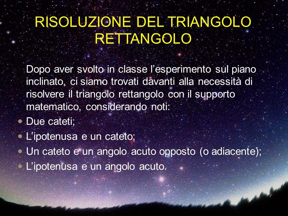 RISOLUZIONE DEL TRIANGOLO RETTANGOLO