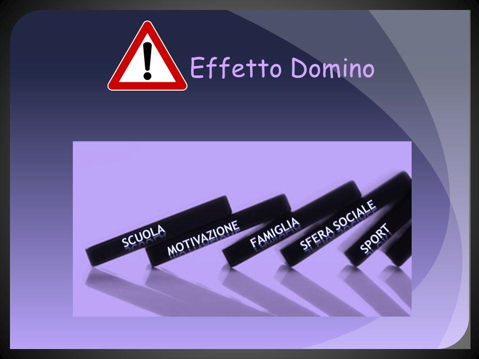 Effetto Domino sport famiglia Sfera sociale scuola motivazione