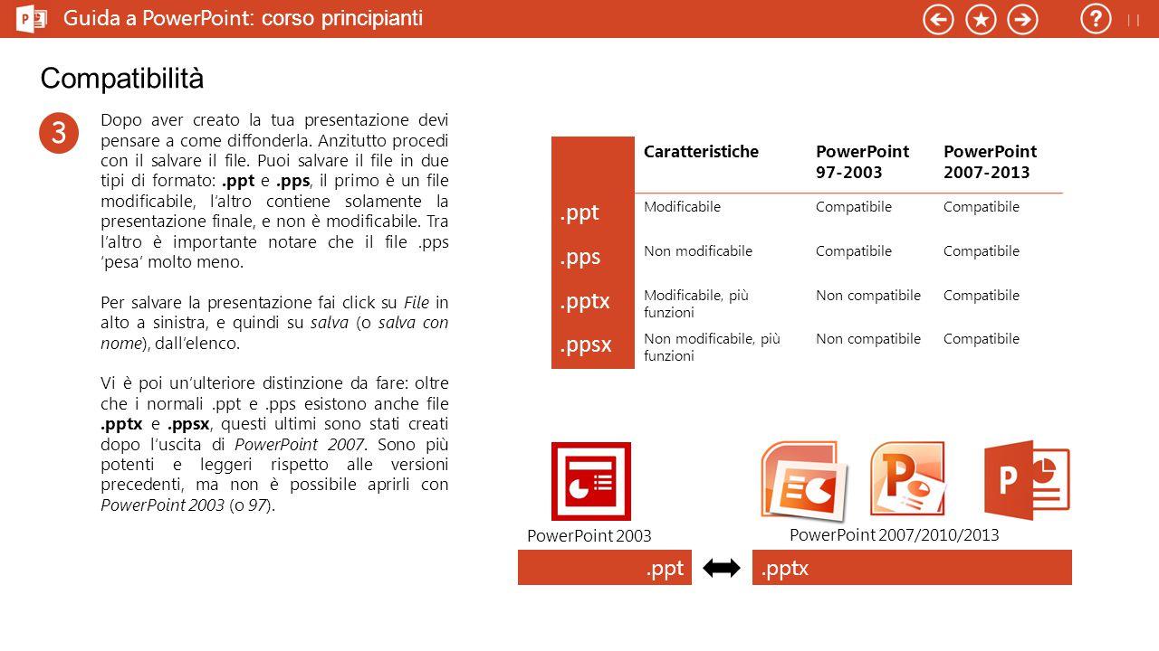Compatibilità 3 .ppt .pps .pptx .ppsx