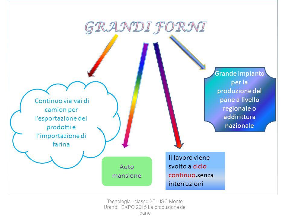 GRANDI FORNI Grande impianto per la produzione del pane a livello regionale o addirittura nazionale.
