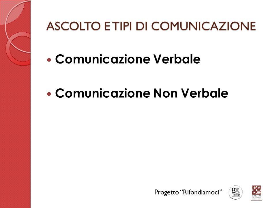 ASCOLTO E TIPI DI COMUNICAZIONE