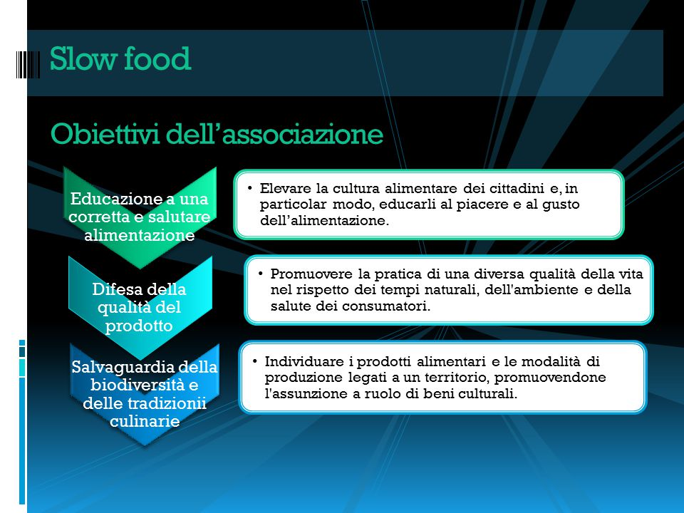 Slow food Obiettivi dell'associazione