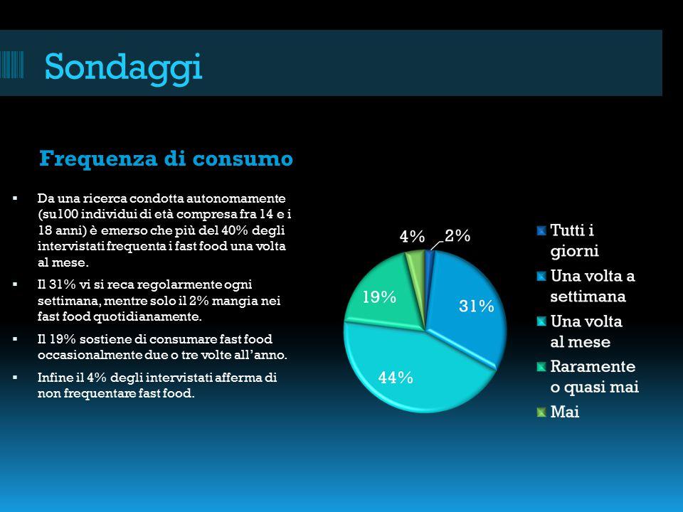 Sondaggi Frequenza di consumo