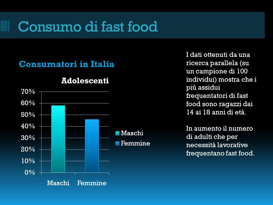 Consumo di fast food Consumatori in Italia