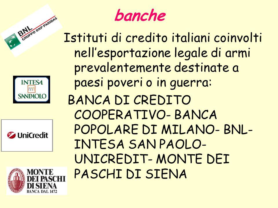 banche Istituti di credito italiani coinvolti nell'esportazione legale di armi prevalentemente destinate a paesi poveri o in guerra: