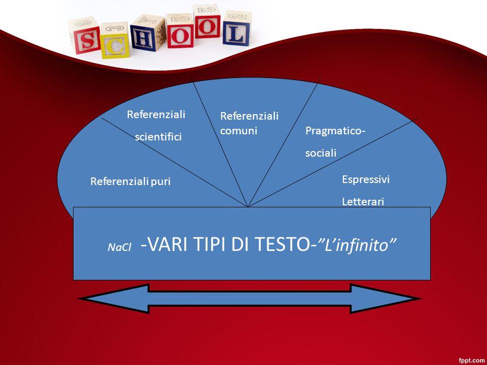NaCl -VARI TIPI DI TESTO- L'infinito