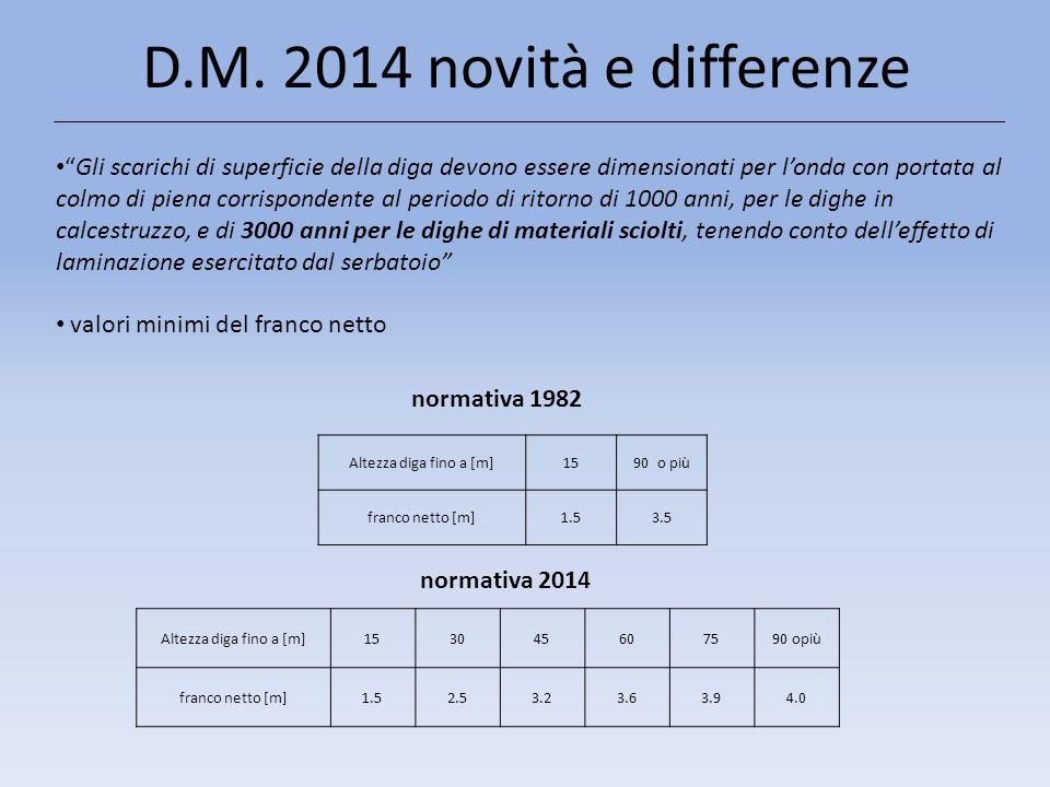 D.M. 2014 novità e differenze