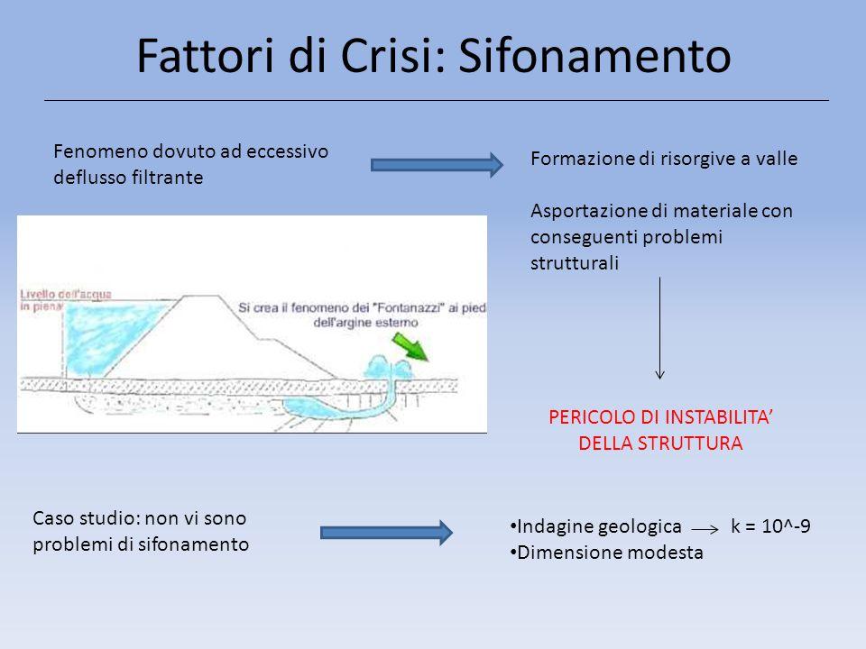 Fattori di Crisi: Sifonamento