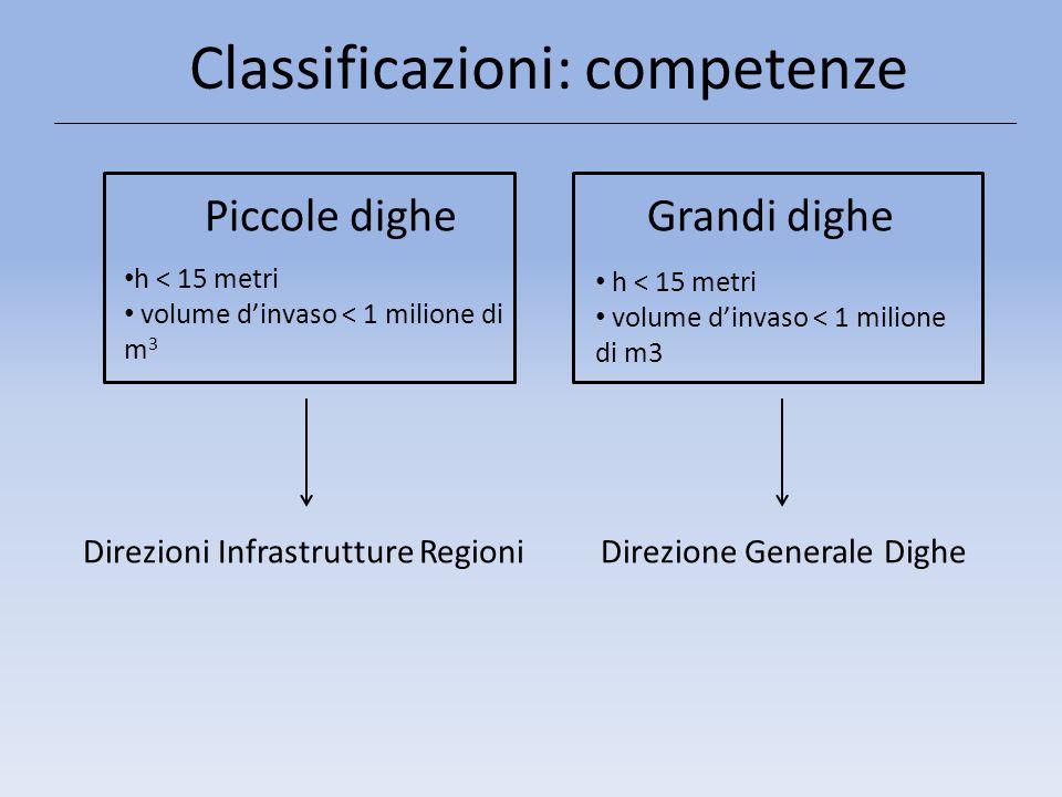 Classificazioni: competenze