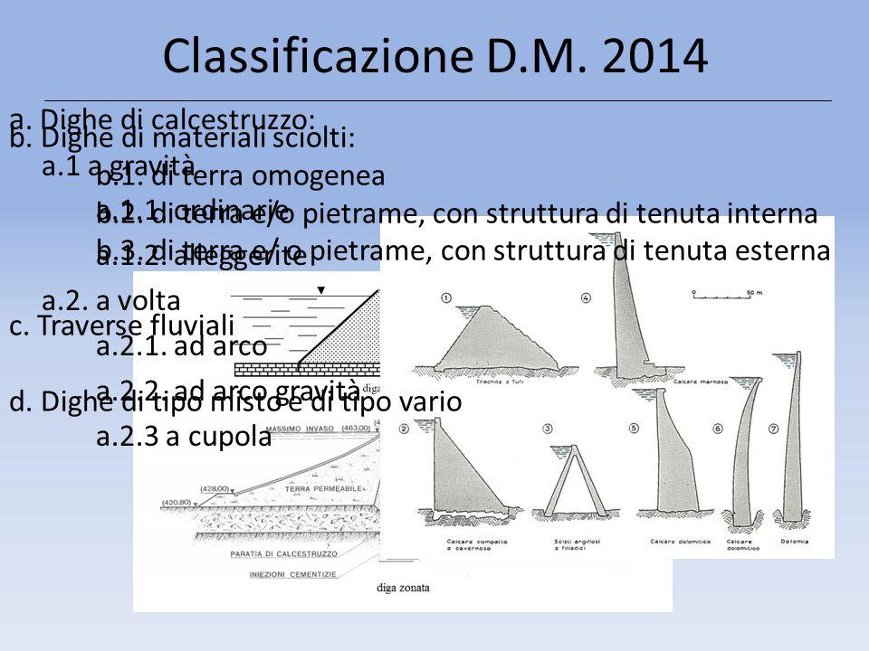 Classificazione D.M. 2014 a. Dighe di calcestruzzo: a.1 a gravità